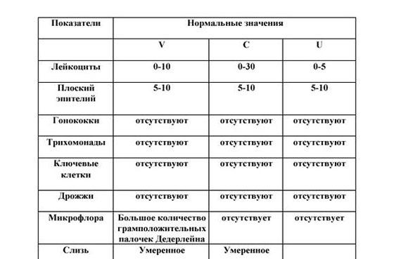 Пример бланка с результатами